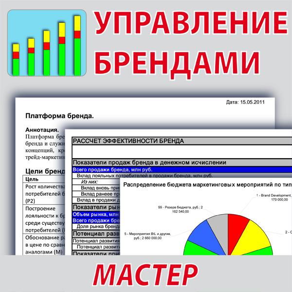 Пакет инструментов для бизнеса Управление брендами Мастер
