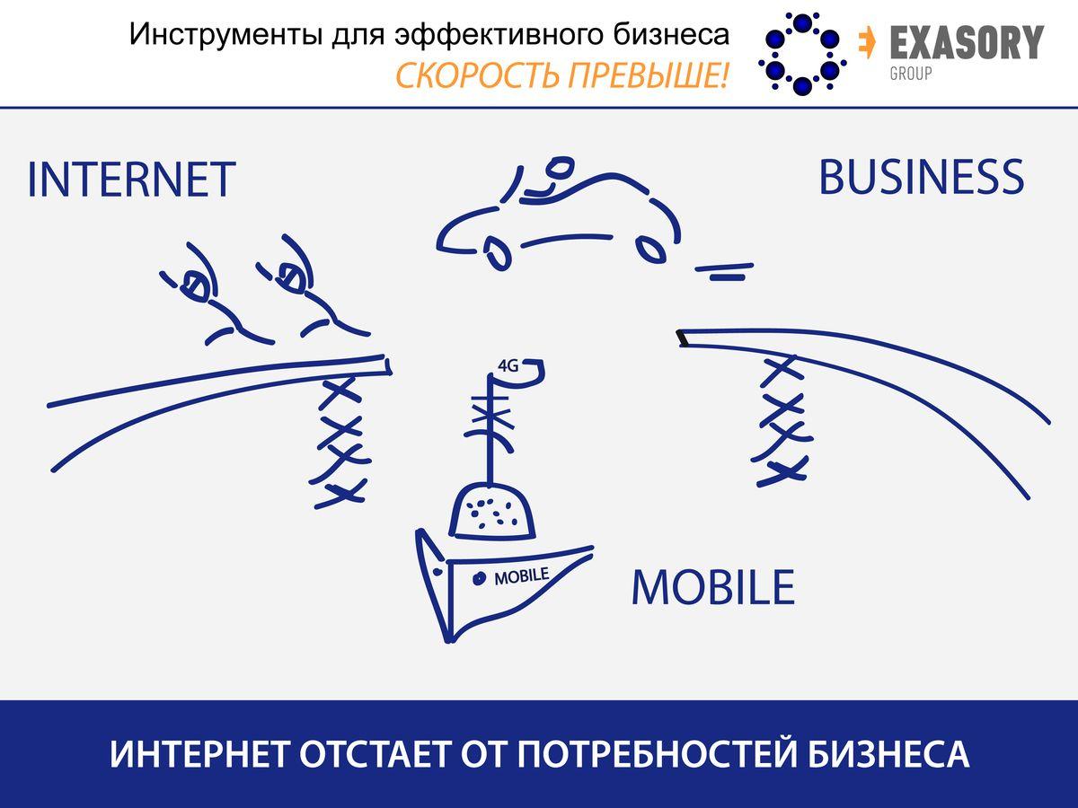 <h1>Успеет ли интернет увидеть потребности бизнеса или сдаст его мобайлу</h1>