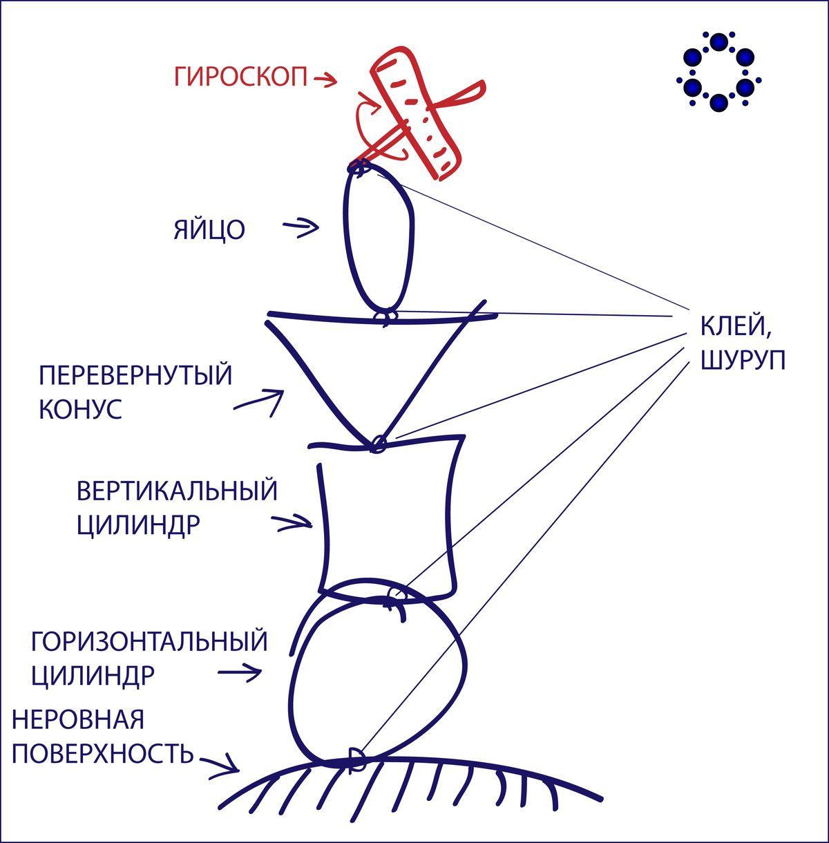 Гироскопы против гороскопов: секреты устойчивости финансовых систем )))