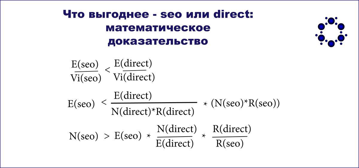 <h1>Что дешевле – seo (поисковая оптимизация) или direct (контекстная реклама) – математическое доказательство</h1>