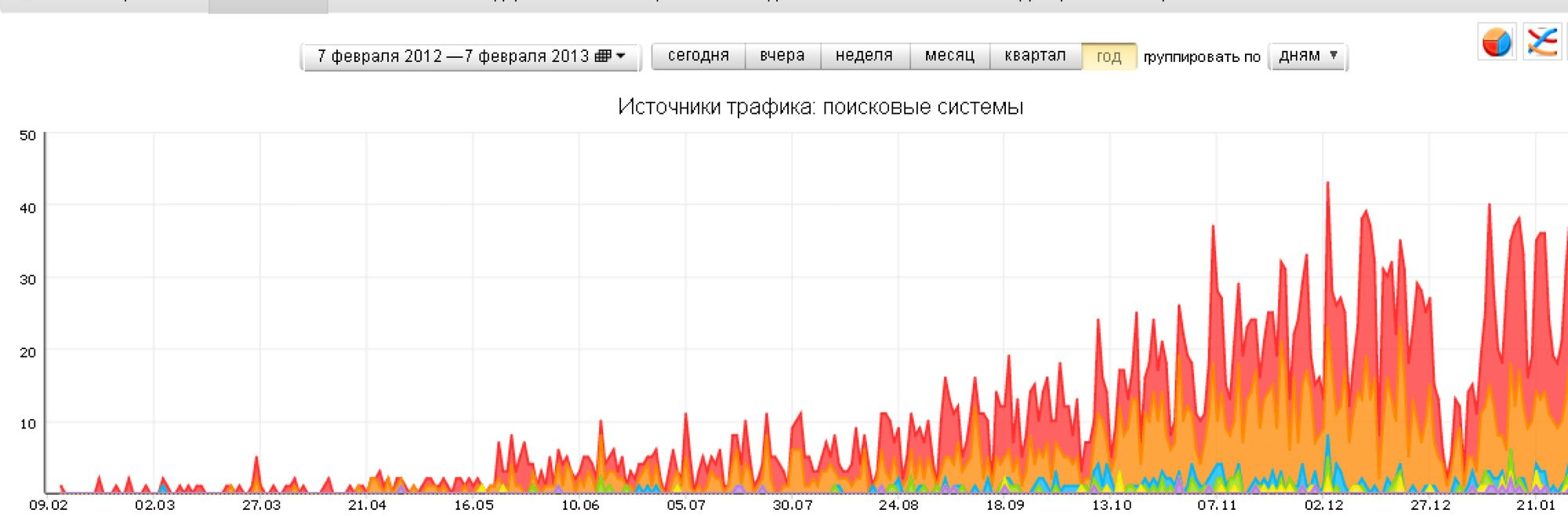 <h1>Новый дизайн сайта structuravody.ru</h1>
